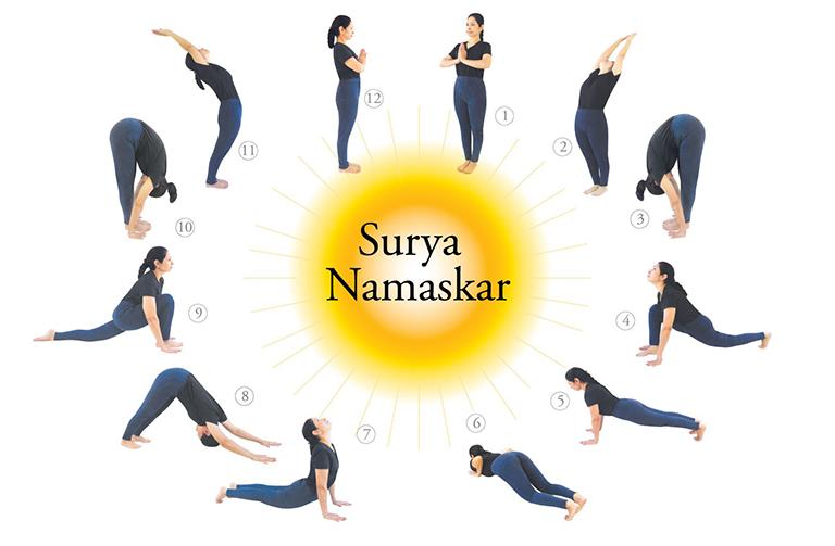 12 tư thế của bài tập yoga Surya Namaskaram chữa liệt dương ở nam giới
