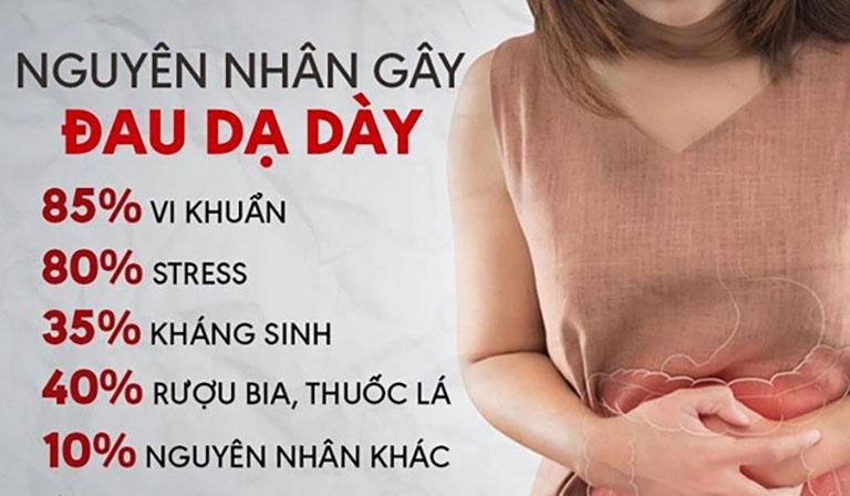 nguyen-nhan-dau-da-day