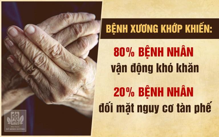 Biến chứng nguy hiểm của đau nhức xương khớp
