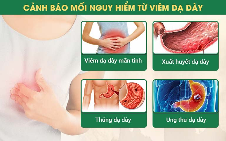Viêm dạ dày nặng có thể phát triển thành ung thư