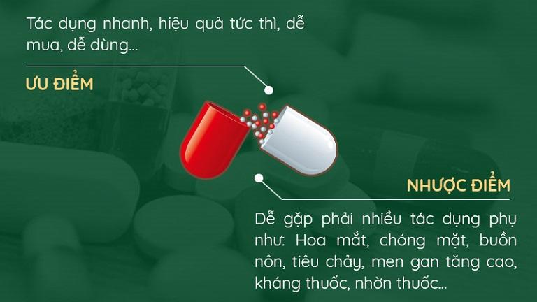 Ưu, nhược điểm của thuốc tân dược