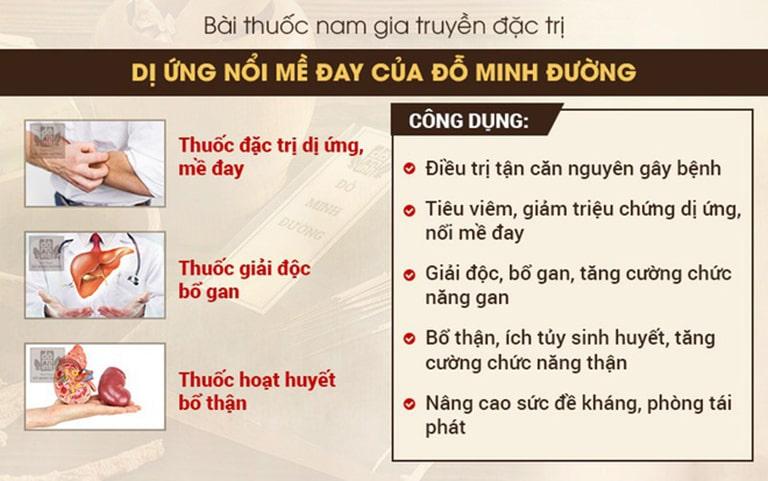 """Bài thuốc Nam gia truyền dòng họ Đỗ Minh là """"khắc tinh"""" bệnh mề đay ở trẻ"""