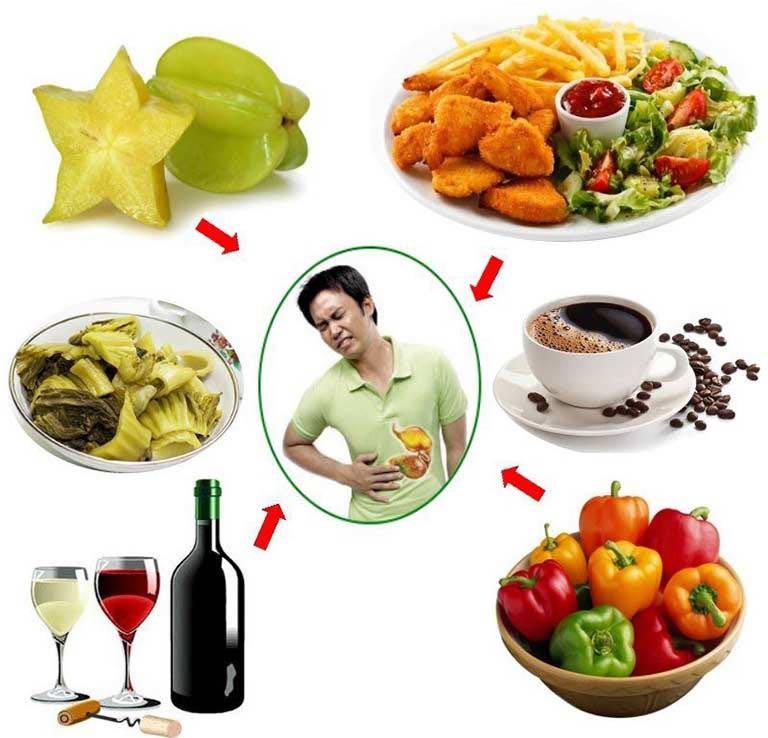 Chữa bệnh nhanh chóng nhờ hạn chế dùng những thực phẩm có hại cho dạ dày
