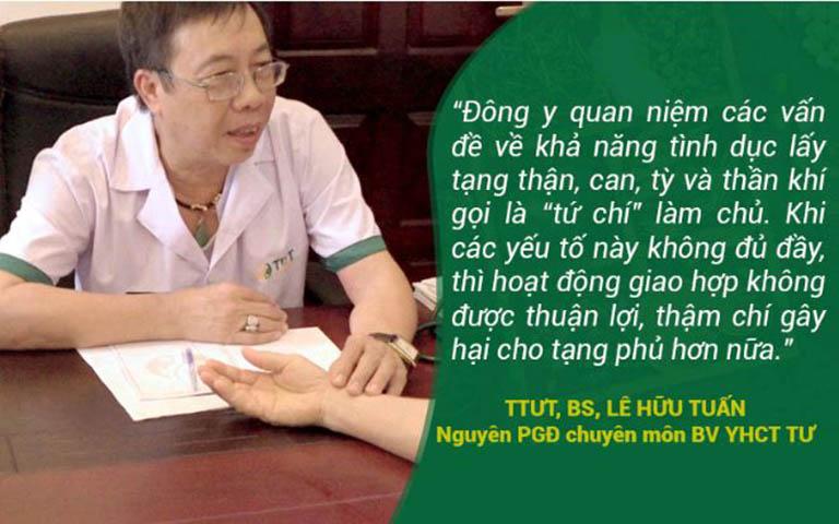 Hình ảnh bác sĩ Lê Hữu Tuấn - Nguyên PGĐ chuyên môn bệnh viện YHCT TW