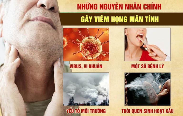Nguyên nhân gây viêm họng mãn tính thường gặp
