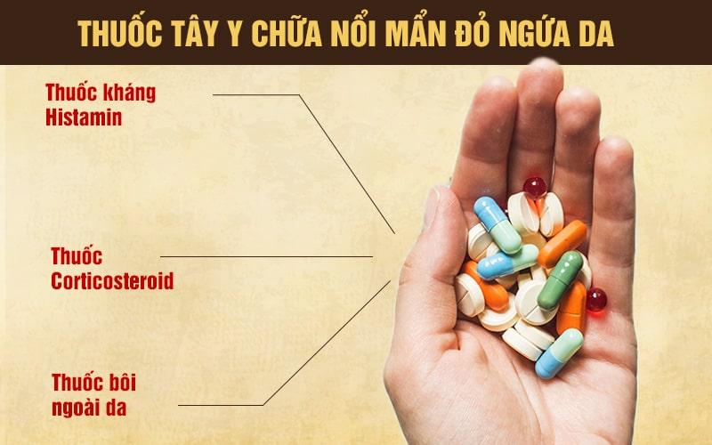 Sử dụng thuốc tân dược cần tuân theo chỉ dẫn của bác sĩ