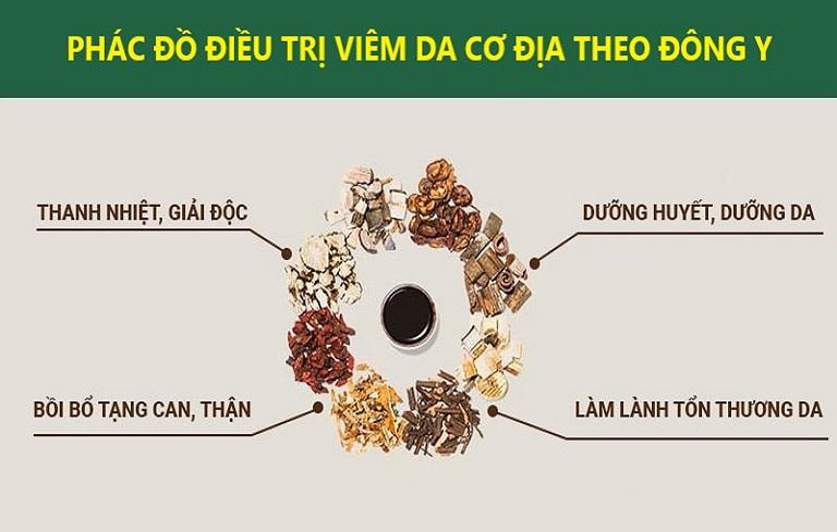bài thuốc chữa viêm da cơ địa của Trung tâm Thuốc dân tộc