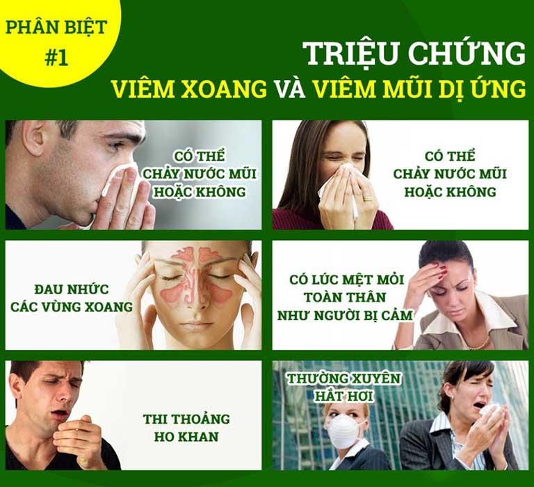 Phân biệt viêm xoang và viêm mũi dị ứng