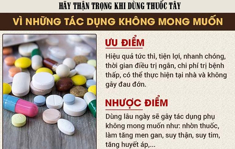 Mọi người nên thận trọng khi dùng thuốc Tây điều trị bệnh phụ khoa