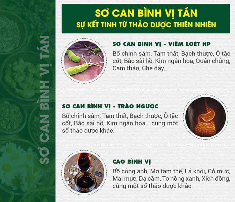 Bài thuốc chữa khoi dạ dày cho Trần Nhượng