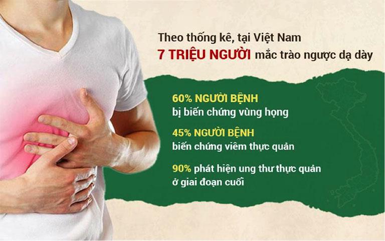 Việt Nam có tỷ lệ dân số mắc trào ngược dạ dày khá cao