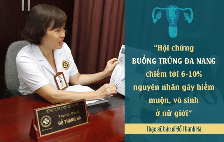 Bác sĩ Thanh Hà chia sẻ với người bệnh về ảnh hưởng của buồng trứng đa nang