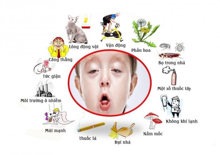 Những tác nhân gây bệnh và khiến bệnh hen suyễn ngày càng nặng