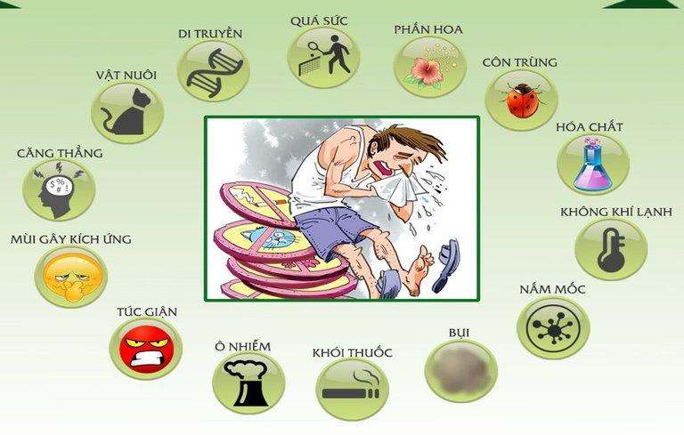 Có nhiều nguyên nhân dẫn đến tình trạng bệnh