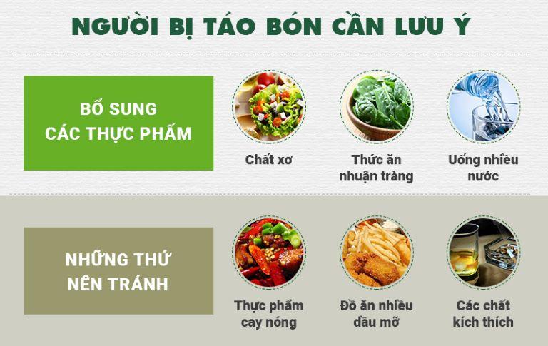 Một số thực phẩm nên và không nên ăn khi bị táo bón