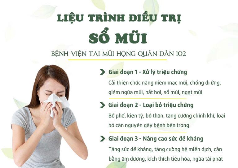 Liệu trình chữa sổ mũi bệnh viện Tai Mũi Họng Quân dân 102