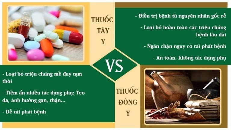 So sánh ưu, nhược điểm của thuốc tân dược và Đông y