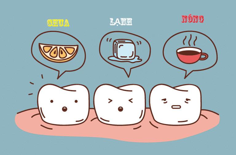 Cách ăn uống hằng ngày là một trong những nguyên nhân tác động nhiều nhất khiến tình trạng ê buốt răng kéo dài.