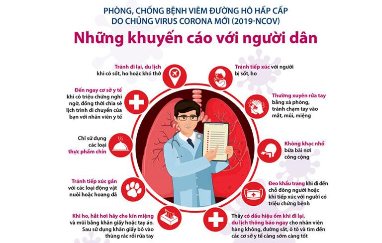 Các biện pháp phòng tránh viêm phổi do coronavirus