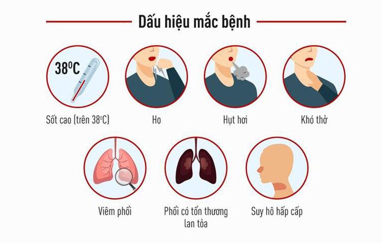Những dấu hiệu nhận biết viêm phổi corona