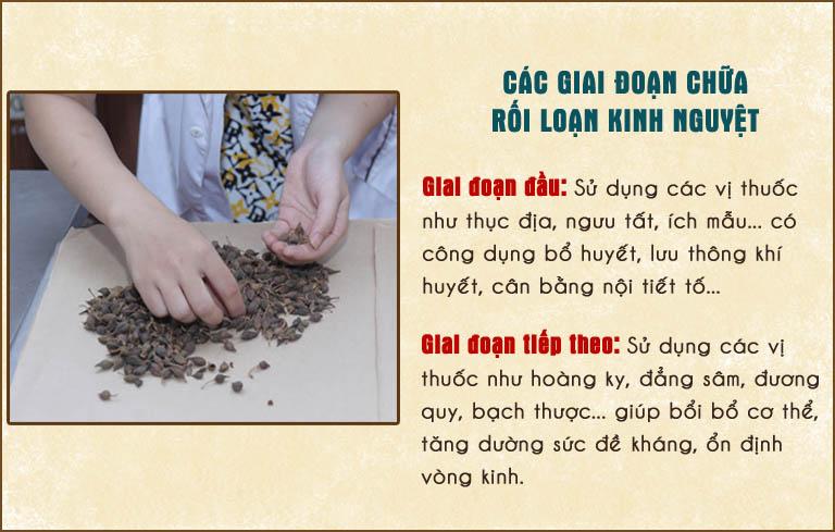 Bác sĩ Đỗ Thanh Hà điều trị rối loạn kinh nguyệt theo từng giai đoạn để có hiệu quả tốt nhất