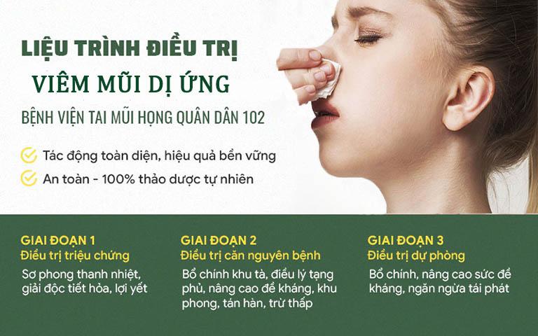 Liệu trình điều trị viêm mũi dị ứng Quân dân 102
