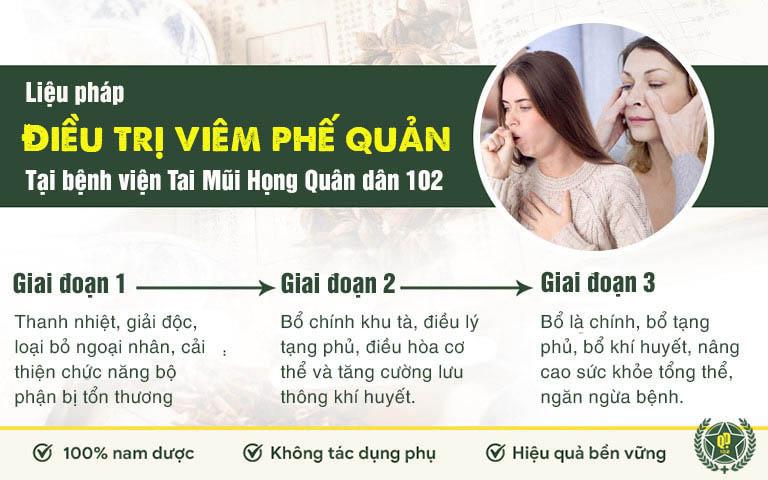 Liệu trình điều trị viêm phế quản Bệnh viện 102