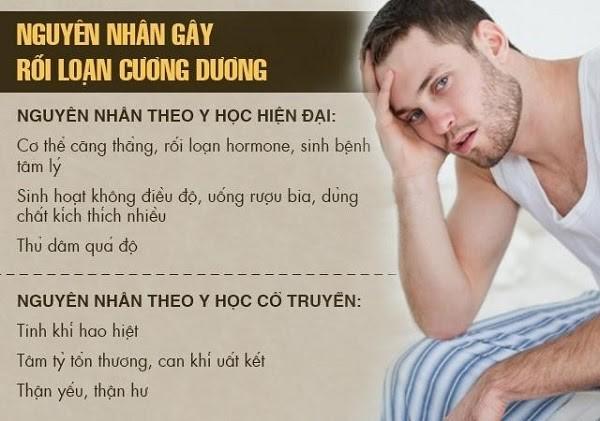 Nguyên nhân rối loạn cương dương ở nam giới