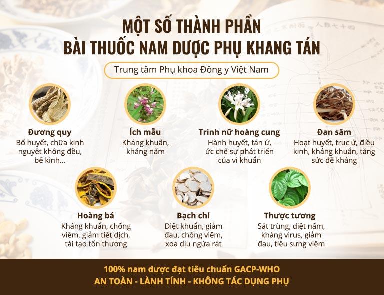 Một số vị thuốc thành phần của Phụ Khang Tán