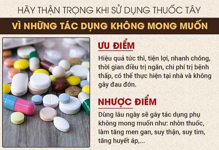 Thận trọng khi sử dụng thuốc Tây