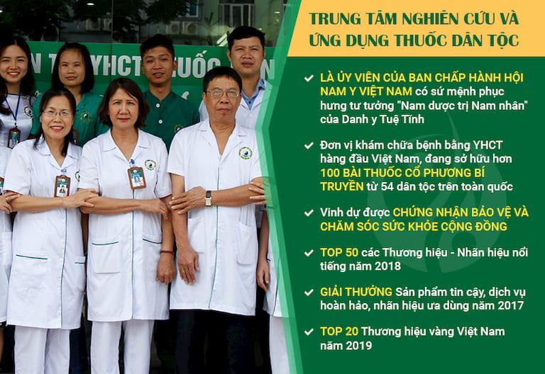 Trung tâm Thuốc dân tộc nhận nhiều giải thưởng danh giá