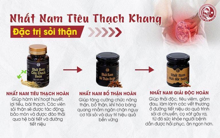 Bộ ba bài thuốc chữa sỏi thận Nhất Nam Tiêu Thạch Khang được bác sĩ Vân Anh ứng dụng điều trị