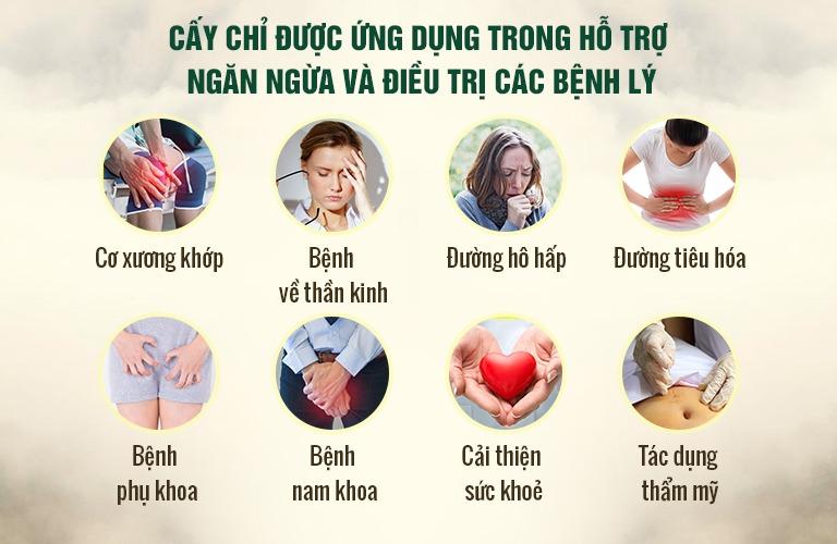 Cấy chỉ chữa bệnh tại TT Đông phương Y pháp