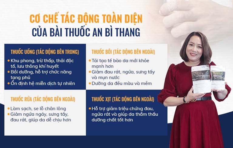 Nghệ sĩ Thu Huyền đánh giá cao về hiệu quả điều trị toàn diện của bài thuốc An Bì Thang