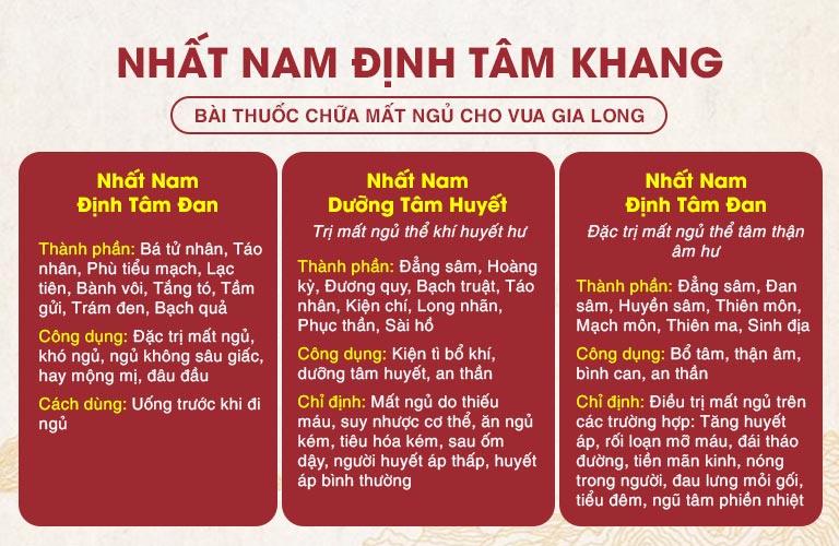 Tổng thể bài thuốc Nhất Nam Định Tâm Khang