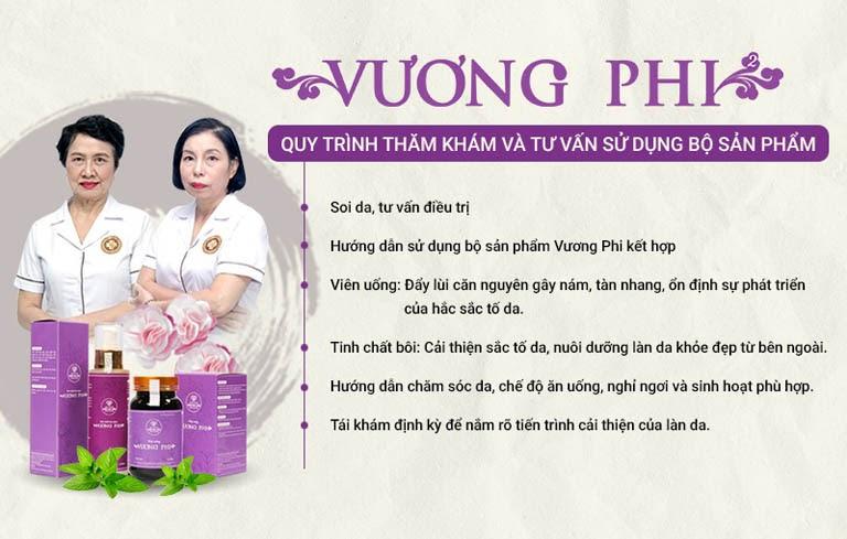 Quy trình thăm khám và điều trị tại Trung tâm Da liễu Đông y Việt Nam