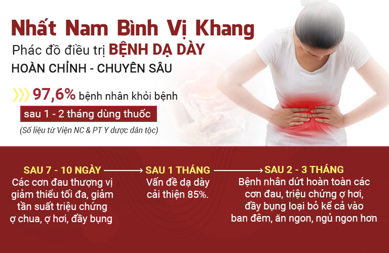 Kết quả kiểm nghiệm lâm sàng của phác đồ điều trị bệnh dạ dày với bài thuốc Nhất Nam Bình Vị Khang